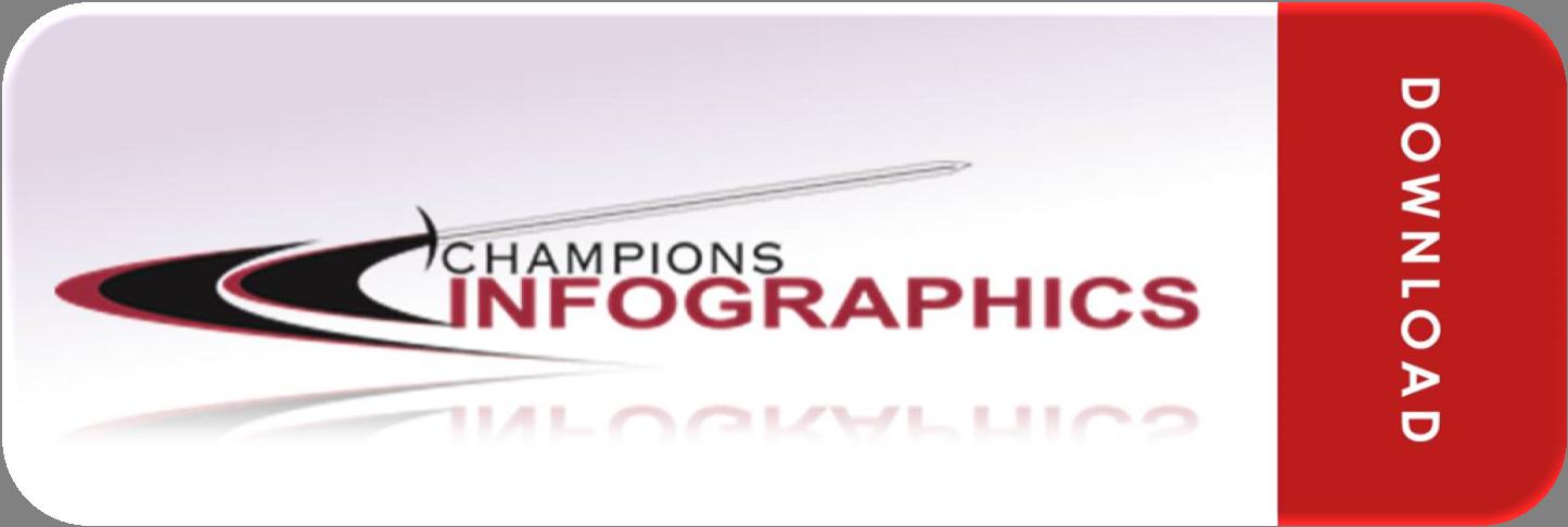 Champions Infographics